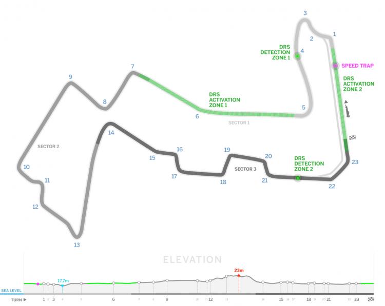 map van circuit van singapore